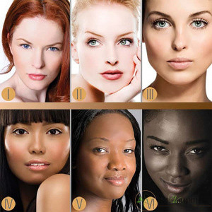 برای عمل لیزر نوع پوست افراد چگونه قابل تشخیص است ؟ و چه نتیجه ای را بعد از عمل لیزری روی افراد ایجاد می کند ؟