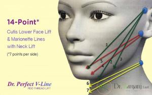 چه کسانی میتوانند زاویهسازی صورت را انجام دهند؟
