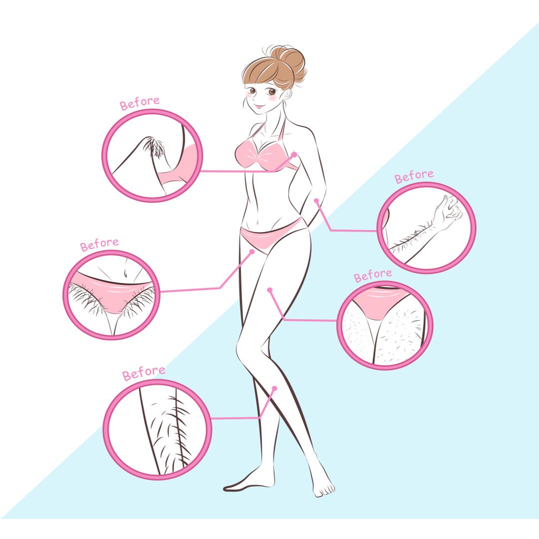 بروز حساسیت های پوستی